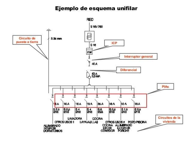 Circuito General : Instalaciones en los edificios