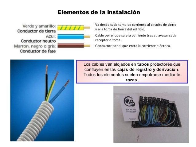 Elementos de la instalación Va desde cada toma de corriente al circuito de tierra y a la toma de tierra del edificio. Cabl...