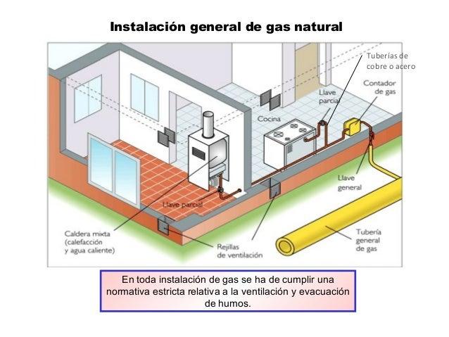 Instalaciones en los edificios for Instalacion de gas lp