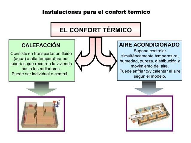 EL CONFORT TÉRMICO CALEFACCIÓN Consiste en transportar un fluido (agua) a alta temperatura por tuberías que recorren la vi...