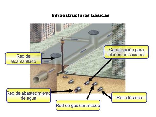 Red de gas canalizado Red de alcantarillado Red eléctrica Canalización para telecomunicaciones Red de abastecimiento de ag...