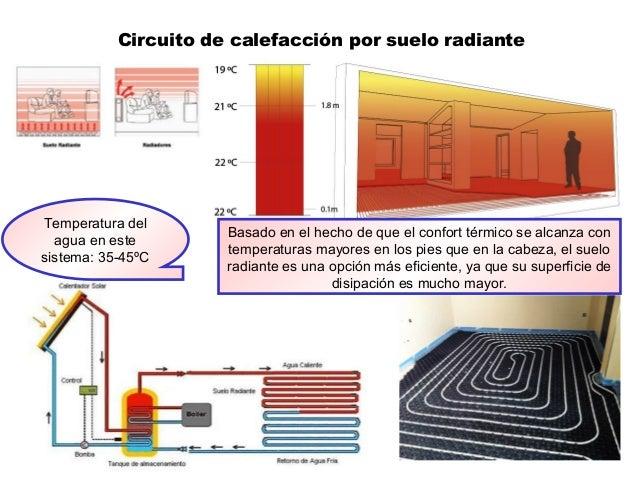 Circuito de calefacción por suelo radiante Basado en el hecho de que el confort térmico se alcanza con temperaturas mayore...