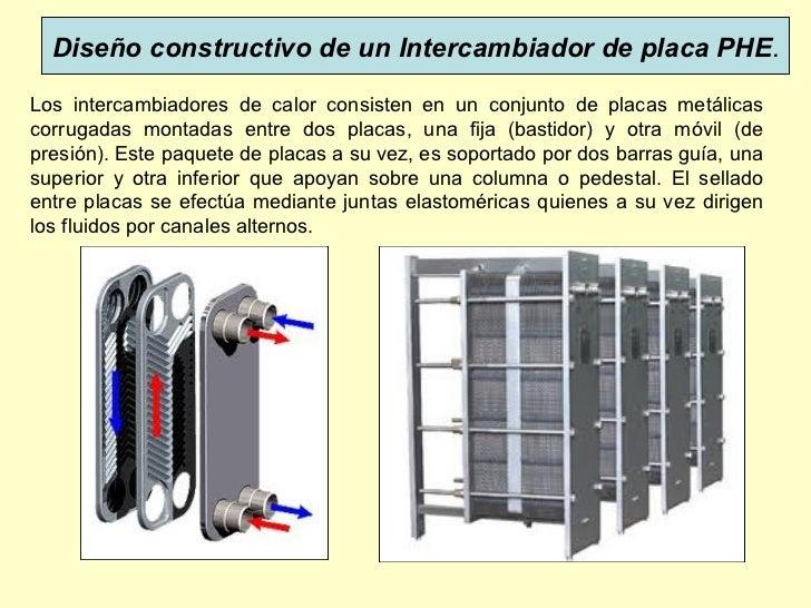 Presentaci n intercambiador de calor - Placas de calor ...