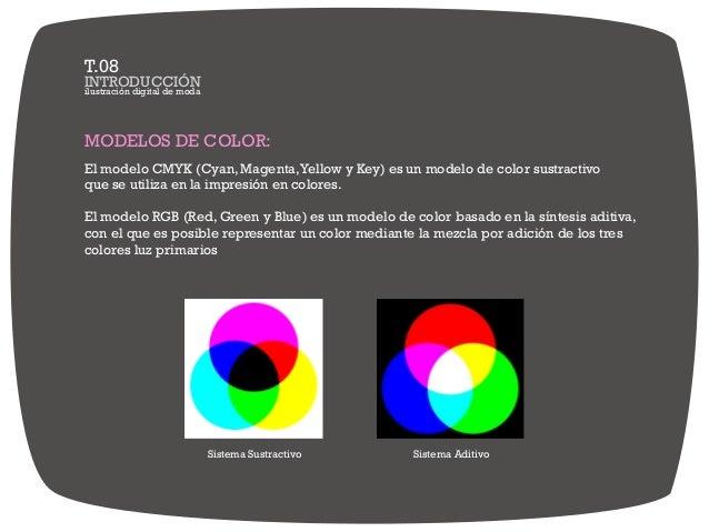MODELOS DE COLOR: El modelo CMYK (Cyan, Magenta,Yellow y Key) es un modelo de color sustractivo que se utiliza en la impre...