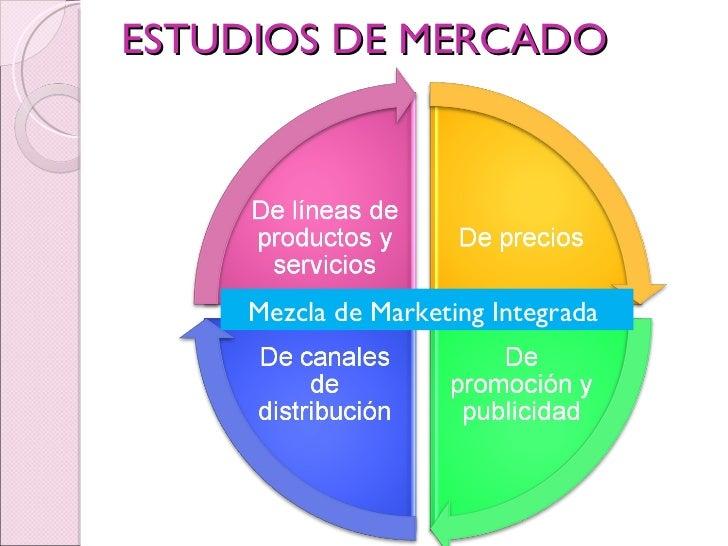ESTUDIOS DE MERCADO Mezcla de Marketing Integrada