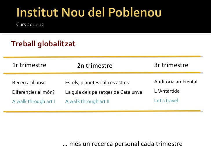Curs 2011-12 1r trimestre 2n trimestre 3r trimestre Treball globalitzat Recerca al bosc Diferències al món? A walk through...