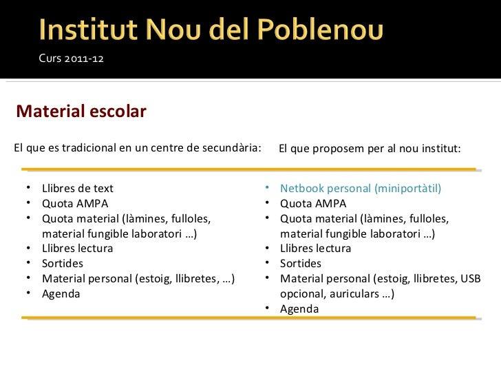 Curs 2011-12 Material escolar <ul><li>Llibres de text </li></ul><ul><li>Quota AMPA </li></ul><ul><li>Quota material (làmin...