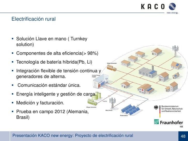 inversores trif sicos tl3 kaco calc pro grid save. Black Bedroom Furniture Sets. Home Design Ideas