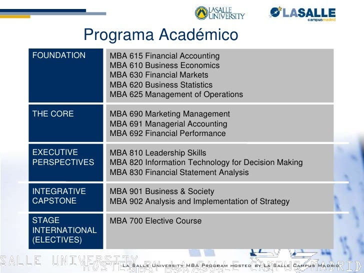 business strategy mba 1314
