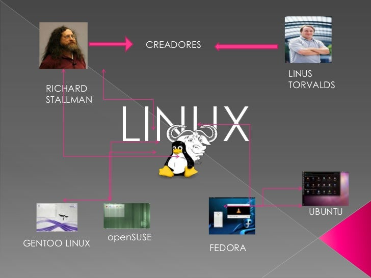 CREADORES<br />LINUS<br />TORVALDS<br />RICHARD<br />STALLMAN<br />LINUX<br />UBUNTU<br />openSUSE<br />GENTOO LINU...