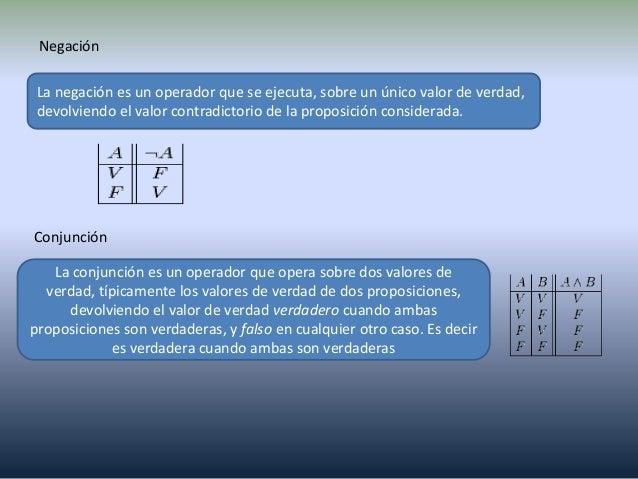 Presentación logica Slide 3
