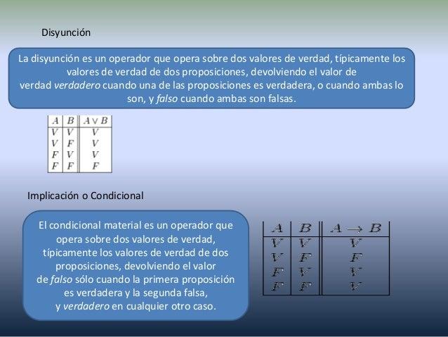 Disyunción  La disyunción es un operador que opera sobre dos valores de verdad, típicamente los valores de verdad de dos p...