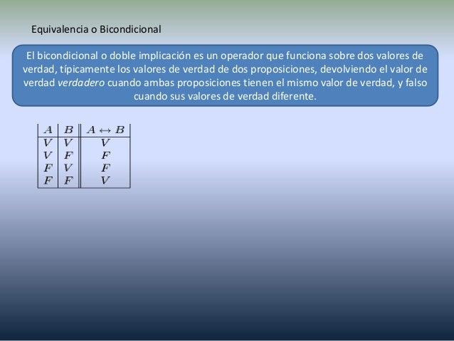 Equivalencia o Bicondicional El bicondicional o doble implicación es un operador que funciona sobre dos valores de verdad,...