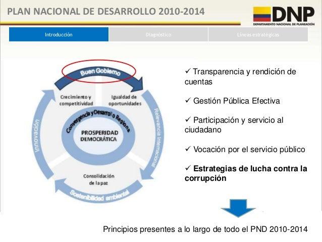 PLAN NACIONAL DE DESARROLLO 2010-2014           Introducción                                       Diagnóstico            ...