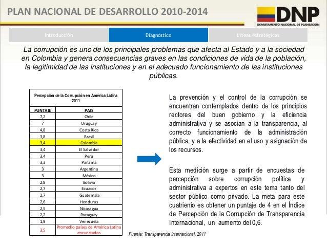 PLAN NACIONAL DE DESARROLLO 2010-2014            Introducción                          Diagnóstico                      Lí...