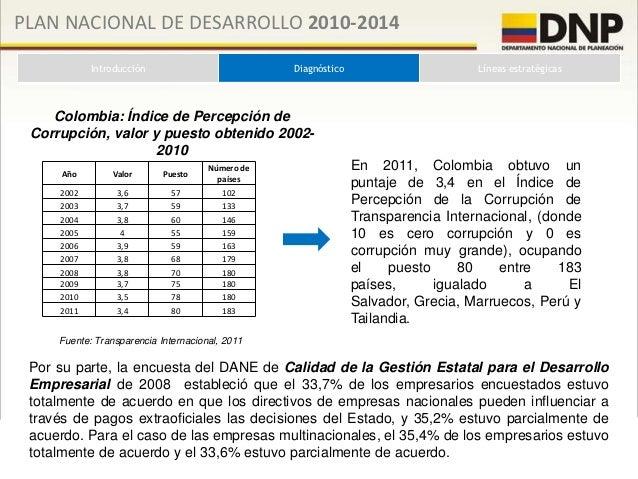 PLAN NACIONAL DE DESARROLLO 2010-2014       Introducción                                Diagnóstico                    Lín...