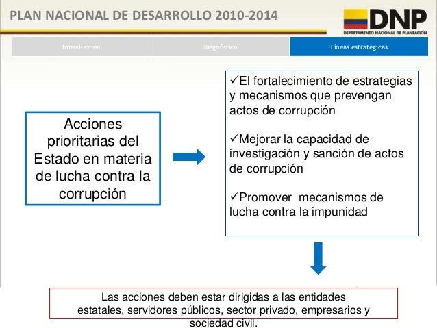 PLAN NACIONAL DE DESARROLLO 2010-2014            Introducción                          Diagnóstico     Líneas estratégicas...