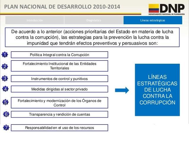 PLAN NACIONAL DE DESARROLLO 2010-2014            Introducción              Diagnóstico           Líneas estratégicas1 Polí...