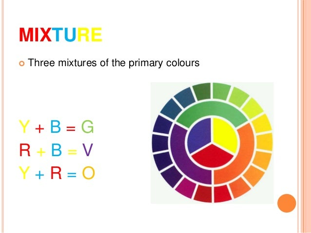 MIXTURE Three mixtures of the primary coloursY + B = GR + B = VY + R = O