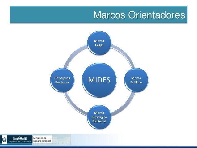 marco estrat gico institucional 2012 2016 plan operativo anual 2014 rh es slideshare net marco estrategico del presupuesto publico marco estrategico organizacional