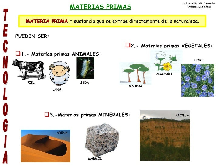 MATERIAS PRIMAS I.E.S. RÍA DEL CARMEN Autora_Ana López TECNOLOGIA <ul><li>PUEDEN SER: </li></ul><ul><li>1.-  Materias prim...
