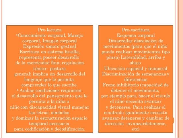 Pre-lectura  •Conocimiento corporal, Manejo  corporal, Imagen corporal  Expresión sonoro-gestual  Escritura en sistema bra...