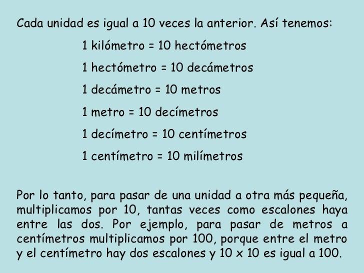 Medida de la longitud - Cuanto cuesta amueblar una cocina de 10 metros ...
