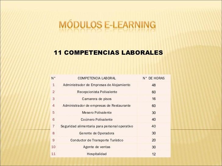 11 COMPETENCIAS LABORALESN°             COMPETENCIA LABORAL                   N° DE HORAS1     Administrador de Empresas d...