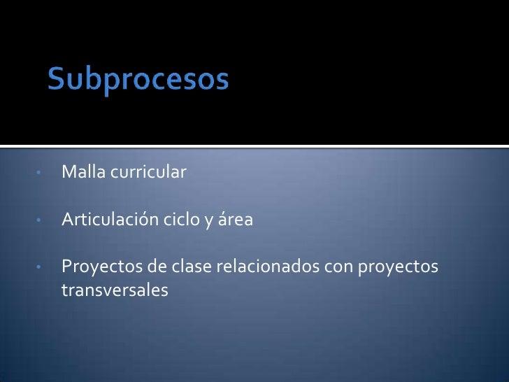 •   Malla curricular•   Articulación ciclo y área•   Proyectos de clase relacionados con proyectos    transversales