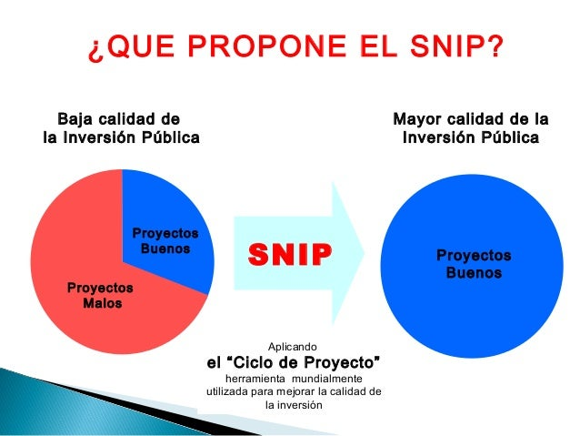 Presentación minsa   opi Slide 3