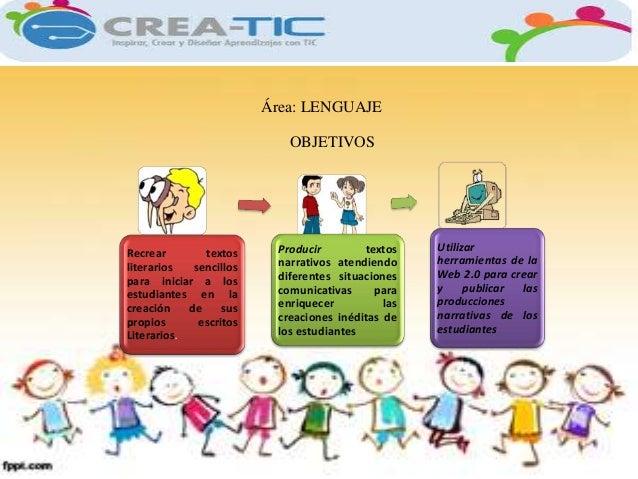 Mi Unidad Didáctica CREATIC Milagro Perez Slide 2