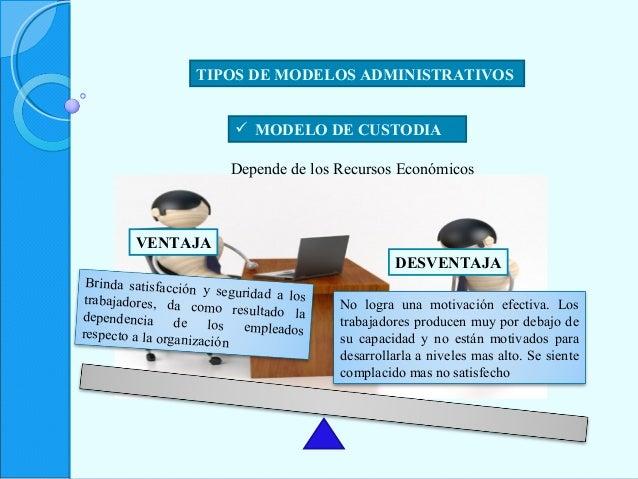 TIPOS DE MODELOS ADMINISTRATIVOS  MODELO DE CUSTODIA Depende de los Recursos Económicos VENTAJA Brinda satisfacción y seg...