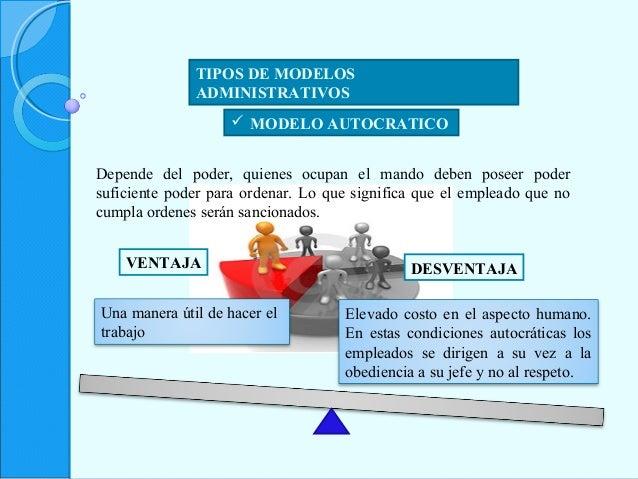 TIPOS DE MODELOS ADMINISTRATIVOS  MODELO AUTOCRATICO Depende del poder, quienes ocupan el mando deben poseer poder sufici...