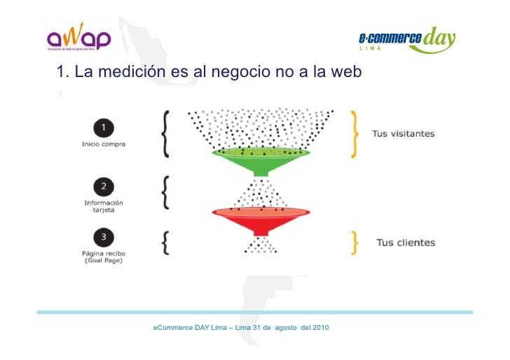 Presentación métricas   10 principios - Ecommerce Day Lima Perú 2010 Slide 2
