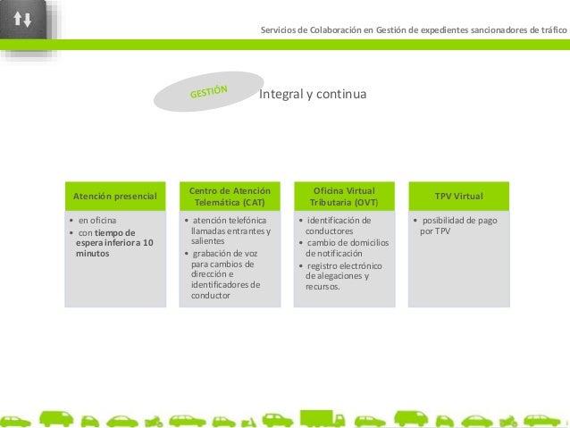 Presentaci n multas for Oficina virtual trafico