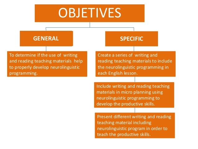 OBJETIVES GENERAL SPECIFIC To determine if the use of writing and reading teaching materials help to properly develop neur...