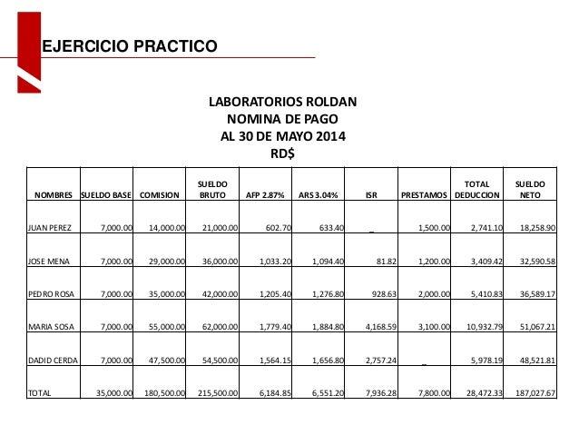 Presentaci N Nomina De Pago