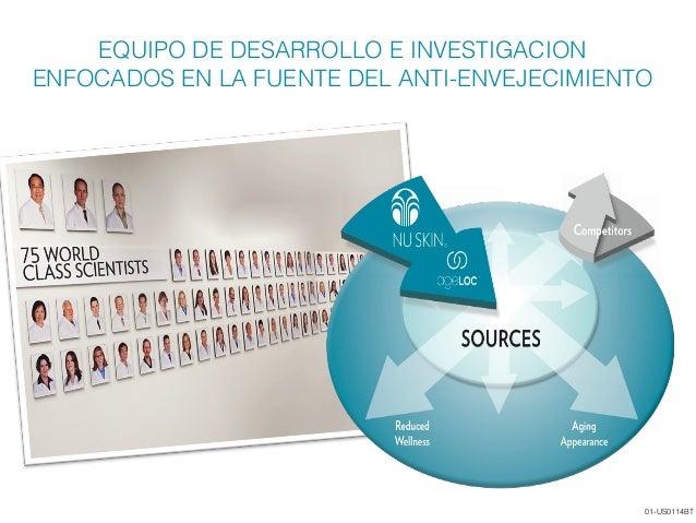 14-US0513NR EQUIPO DE DESARROLLO E INVESTIGACION ENFOCADOS EN LA FUENTE DEL ANTI-ENVEJECIMIENTO 01-US0114BT