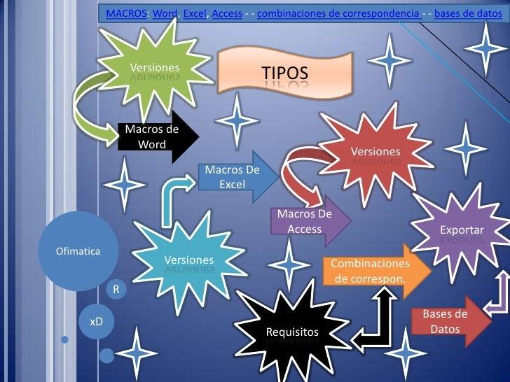 MACROS: Word, Excel, Access - - combinaciones de correspondencia - - bases de datos                     Versiones         ...