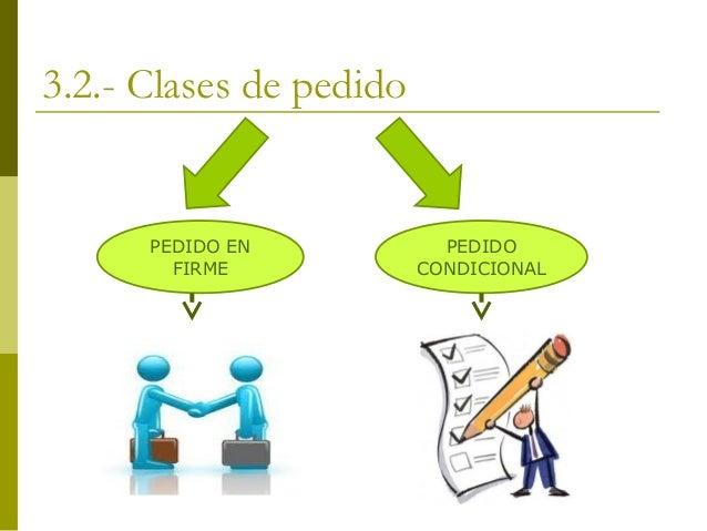 3.2.- Clases de pedido  PEDIDO EN FIRME  PEDIDO CONDICIONAL
