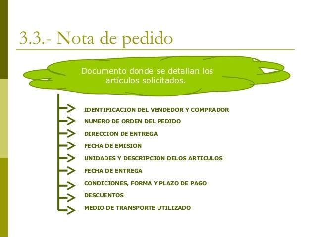 3.3.- Nota de pedido Documento donde se detallan los artículos solicitados.  IDENTIFICACION DEL VENDEDOR Y COMPRADOR NUMER...