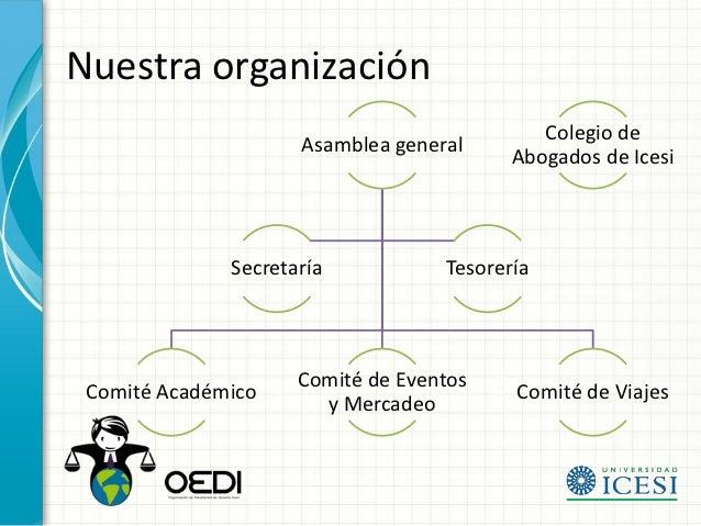 Nuestra organización                                             Colegio de                     Asamblea general          ...