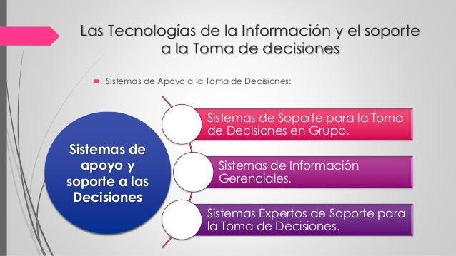 Las Tecnologías de la Información y el soporte a la Toma de decisiones  Sistemas de Apoyo a la Toma de Decisiones: Sistem...