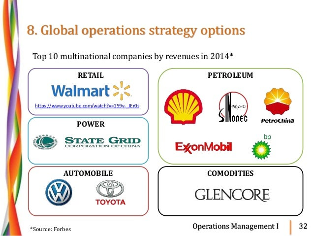 multinational company achieving competitive advantage through high Expanding a business overseas can help you gain a competitive advantage in the market, but there are factors in globalization that may cause companies some concern some companies feel that operating solely in the us gives them an advantage and protects their technology.