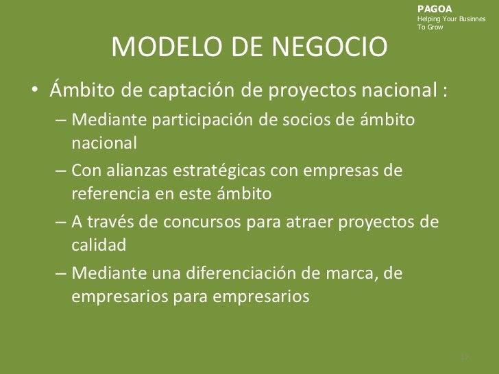 MODELO DE NEGOCIO<br />PAGOA<br />HelpingYourBusinnes<br />ToGrow<br />Ámbito de captación de proyectos nacional :<br />Me...