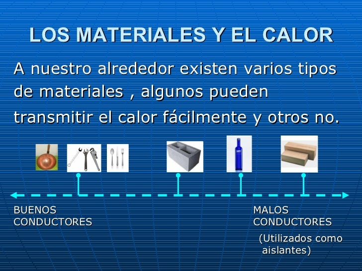 Presentaci n para blog naturales - Materiales aislantes del calor ...
