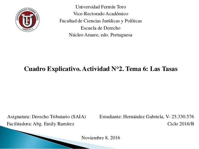 Universidad Fermín Toro Vice-Rectorado Académico Facultad de Ciencias Jurídicas y Políticas Escuela de Derecho Núcleo Arau...