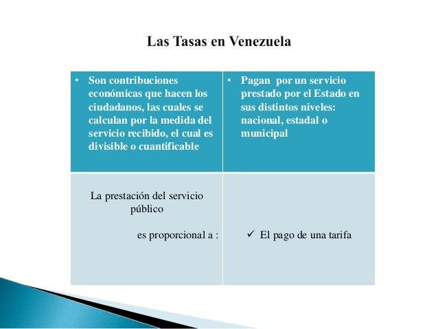 Presentación para saia cuadro explicativo tema 6 las tasas Slide 2