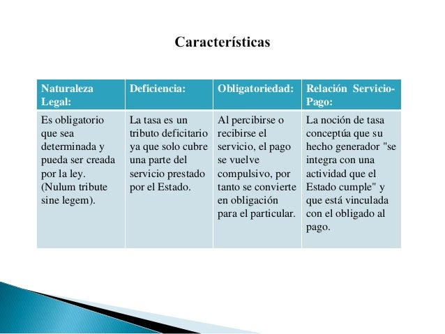 Presentación para saia cuadro explicativo tema 6 las tasas Slide 3