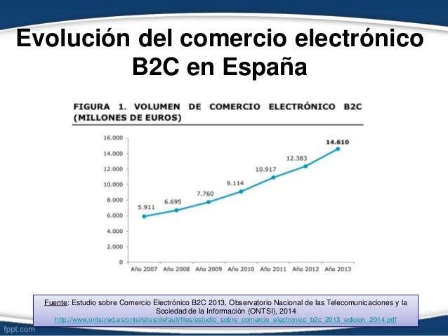 Evolución del comercio electrónico B2C en España Fuente: Estudio sobre Comercio Electrónico B2C 2013, Observatorio Naciona...